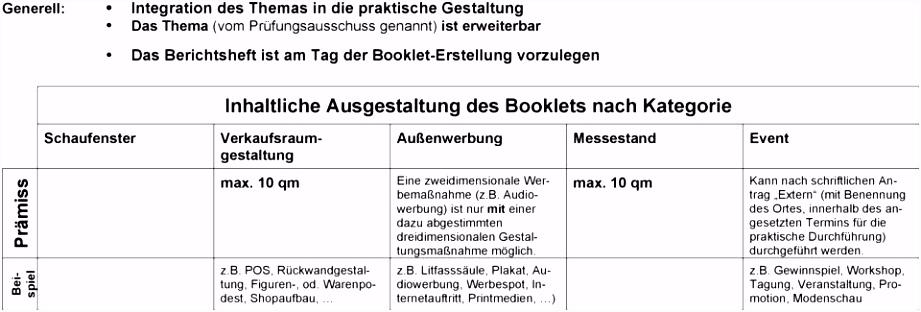 Berichtsheft Mfa Vorlage Ihk Wochenbericht Vorlage Schreiben