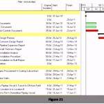 10 Kostenkontrolle Excel Vorlage