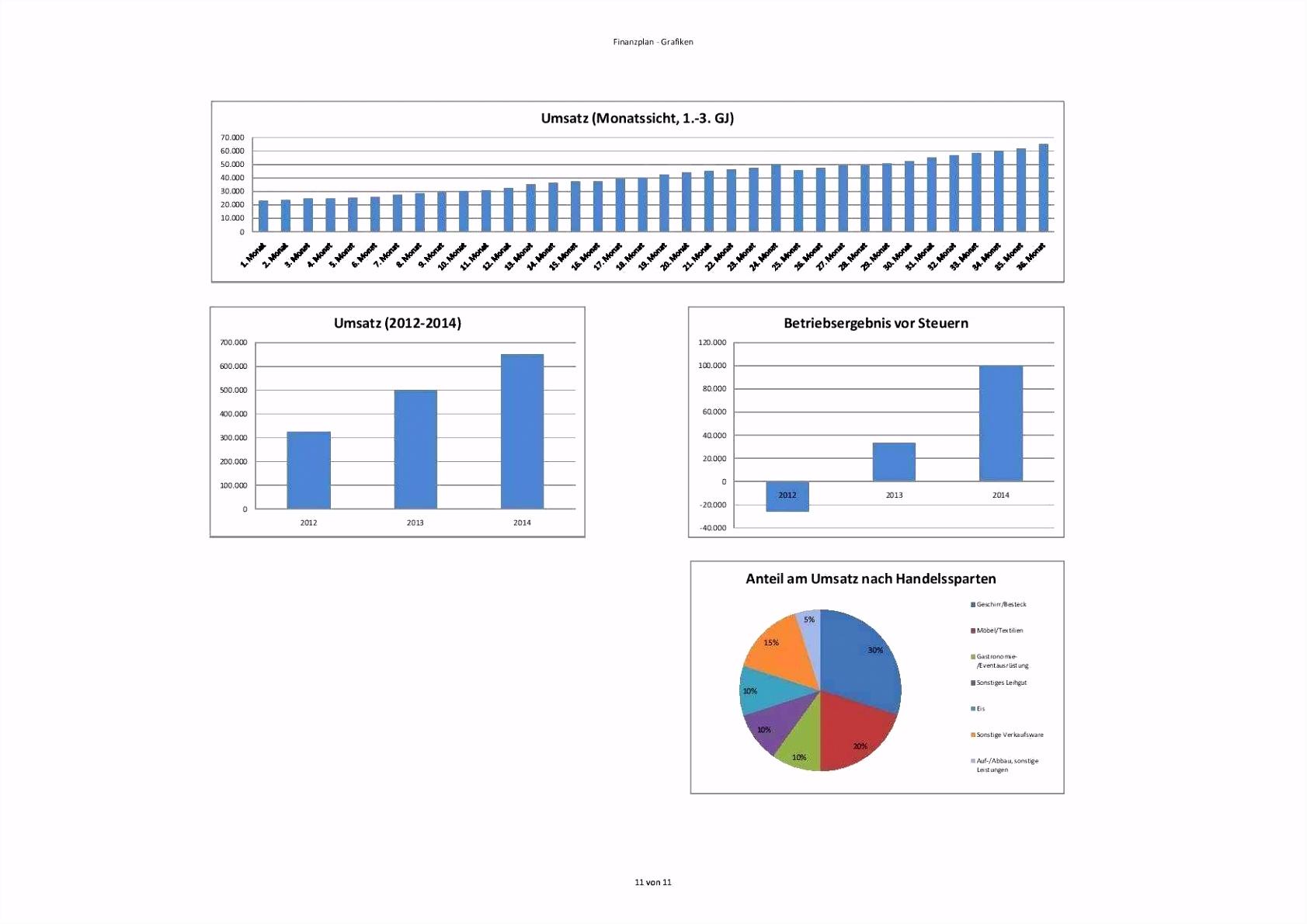 58 Abc Analyse Excel Vorlage Kostenlos