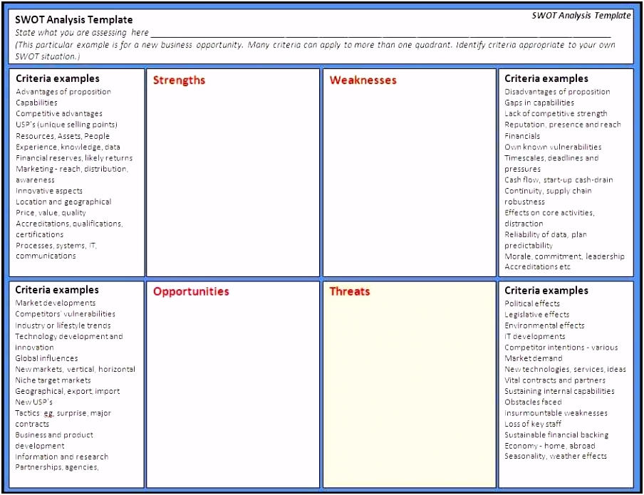 Swot Analysis Template Ppt New ¢‹†…¡ Free Ppt Templates for