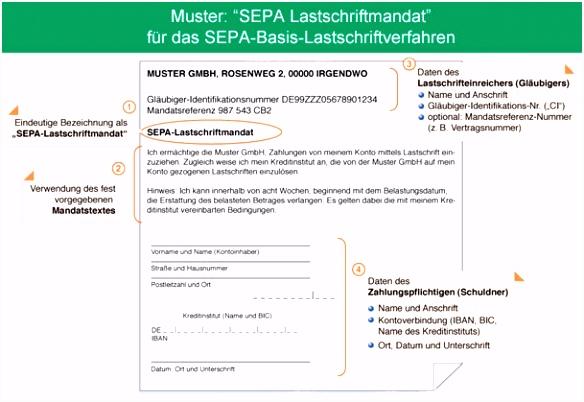 SEPA Informationen