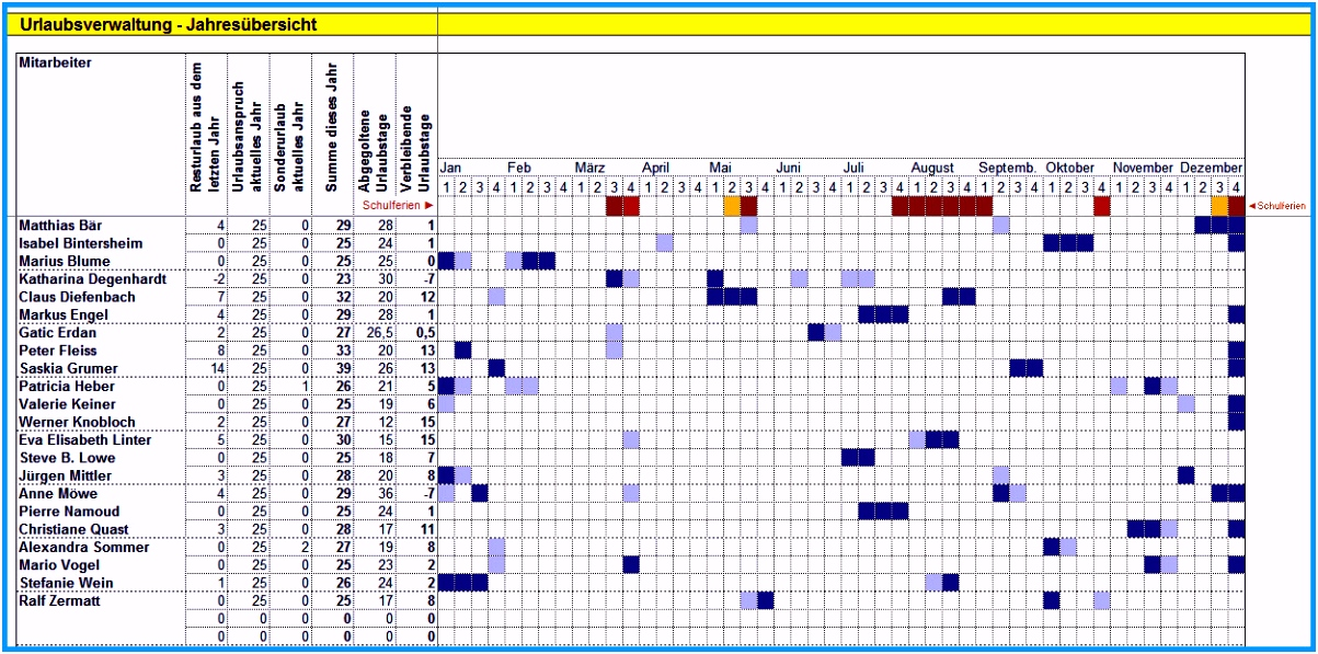 10 Personalplanung Excel Vorlage